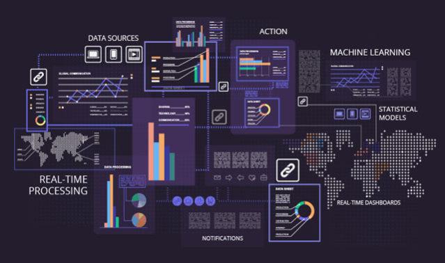 Data Analytics Course Training in fregmont CA